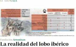 Gráfico sobre población del lobo